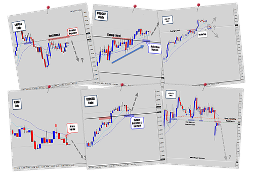 Forex commentary chart of the day feature examples