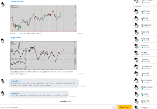 Forex chat room screenshot