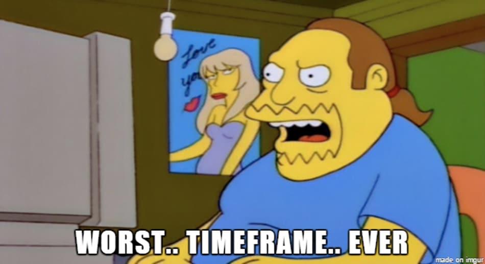 worst time frame meme