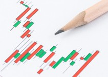 clearn-forex-chart-with-pencil