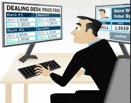 dealing desk how to choose a Forex broker