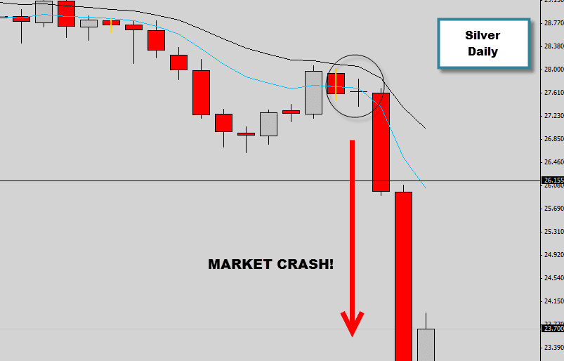 Inside Day Breakout Trade Catches Explosive Market Crash