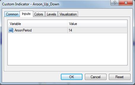 aroon input