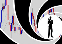 bond-charts