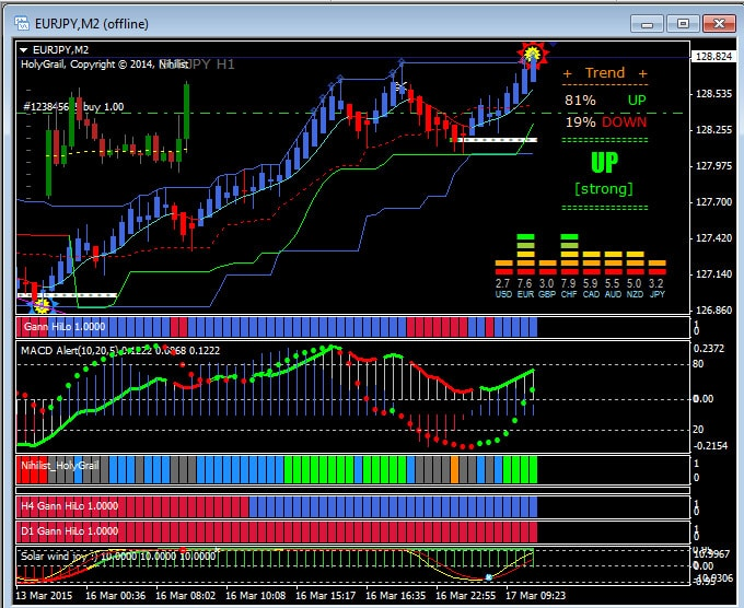 Forex trade log template