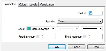 adx input parameters