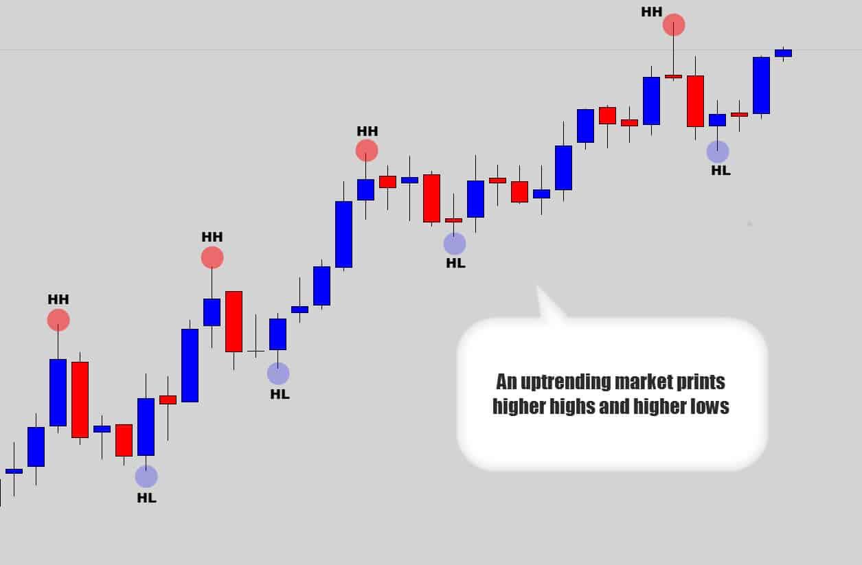 Strategi perdagangan forex swing pdf
