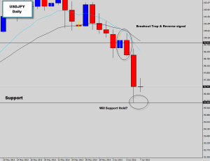 usdjpy breakout trade update