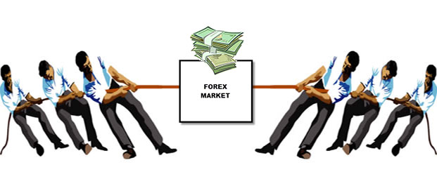forex market participants tug of war