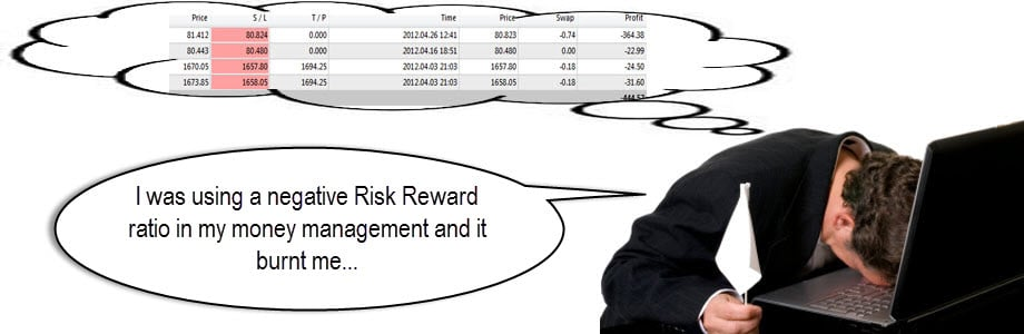 negative risk reward is dangerous way manage risk on trades