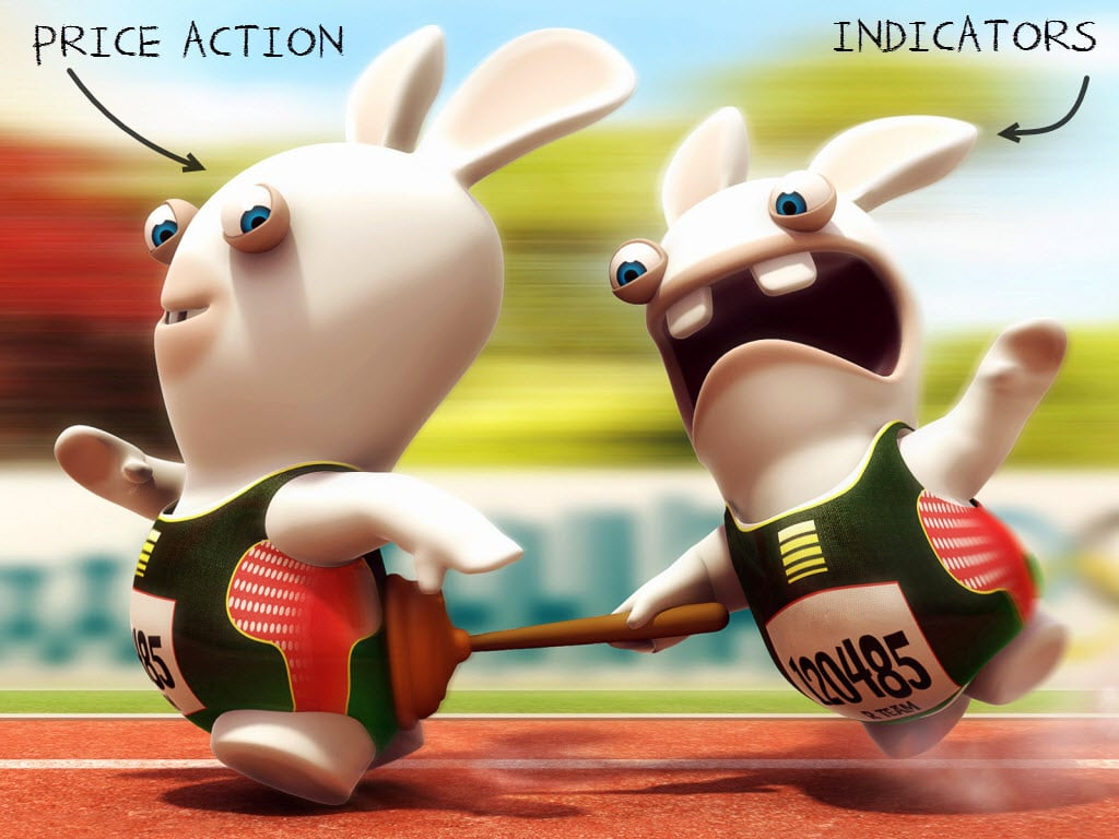 price action vs indicators