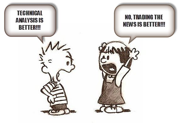 news trading vs price action trading