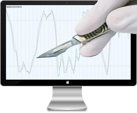 Stochastic Oscillator Indicator Autopsy