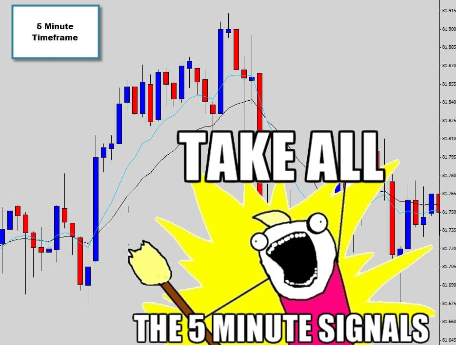 take all 5 min signals