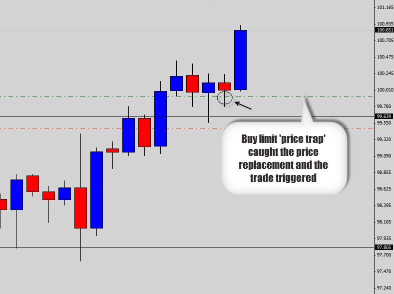 How to enter a forex trade