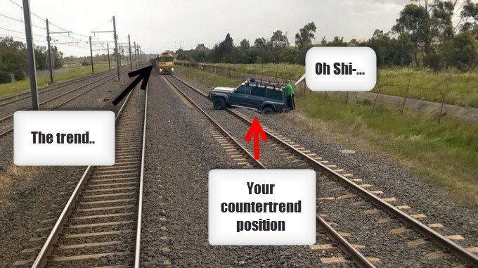 car on tracks