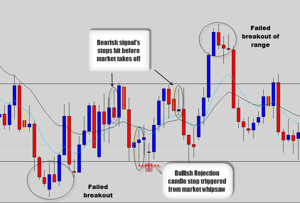 Forex historical graph