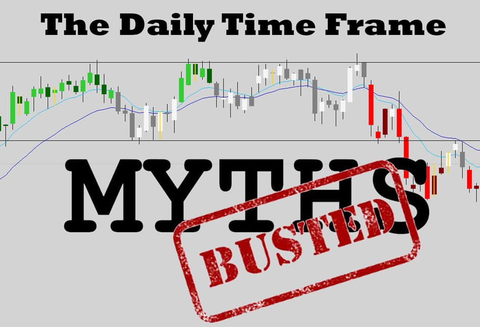 daily time frame myth