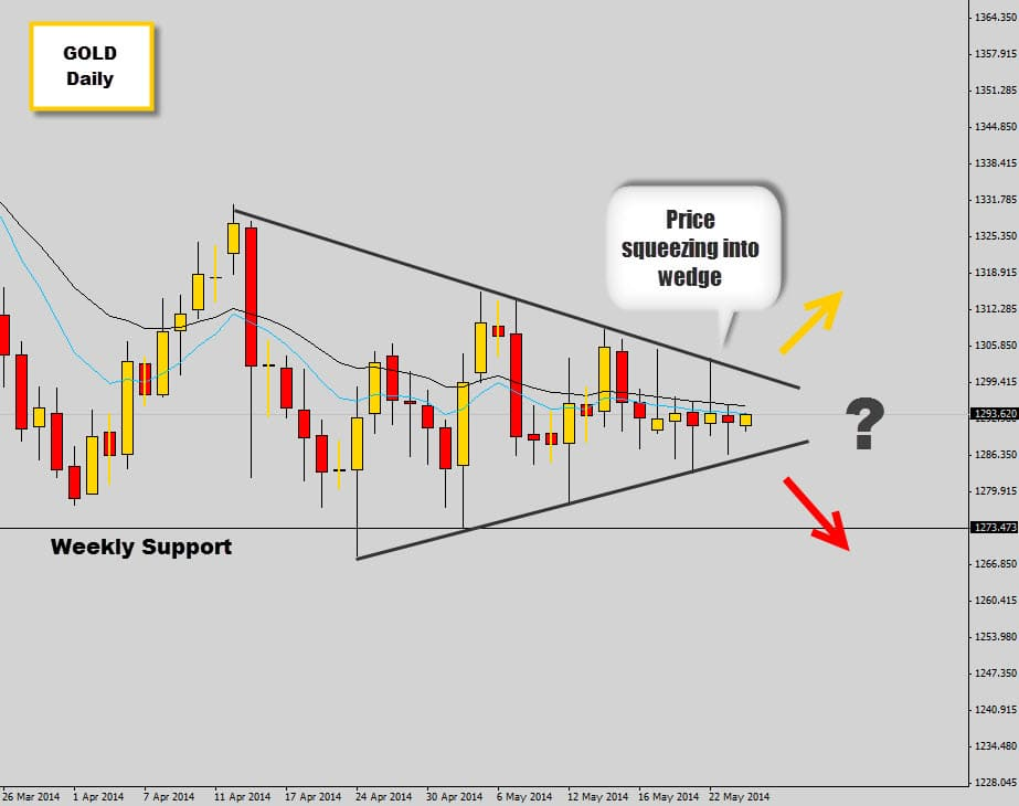 gold squeeze wedge