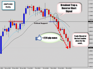 gbpusd fell off cliff intense trade