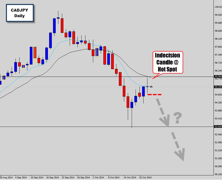 How to read bollinger bands pdf
