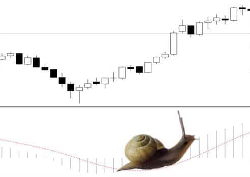 indicator slow