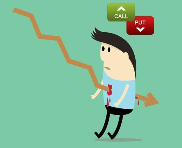 options trading dangers