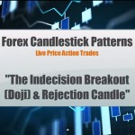 video cover doji breakoutjpg
