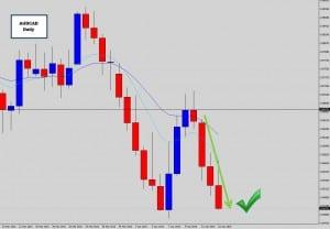 audcad trade result