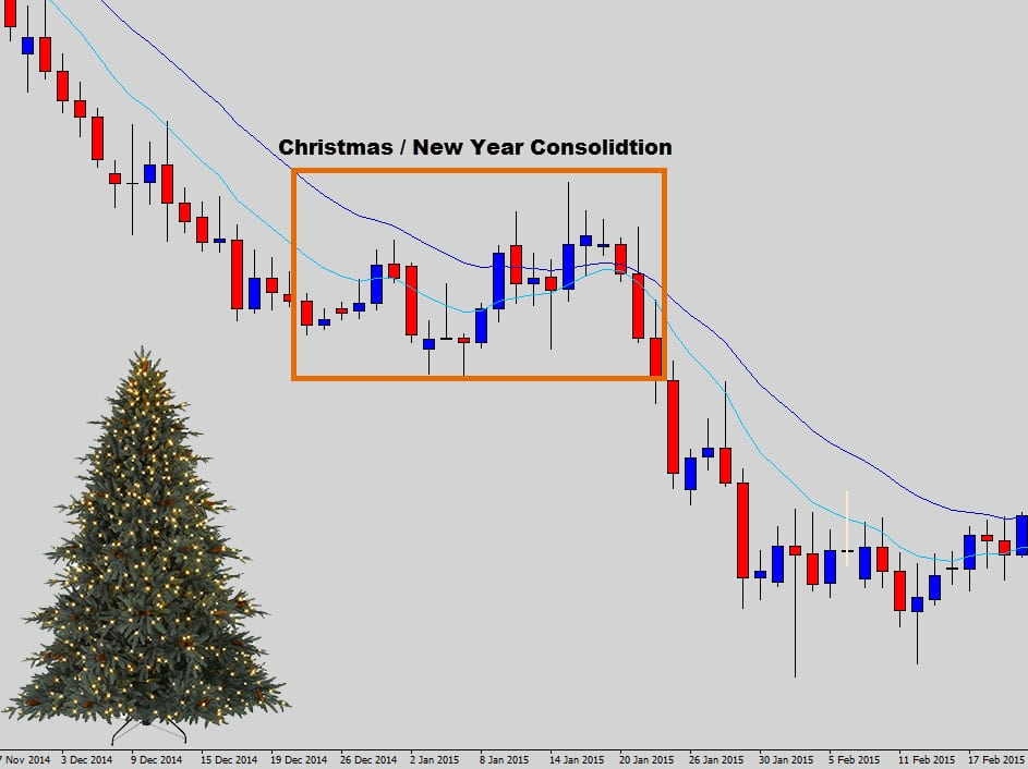 christmas new year consolidation