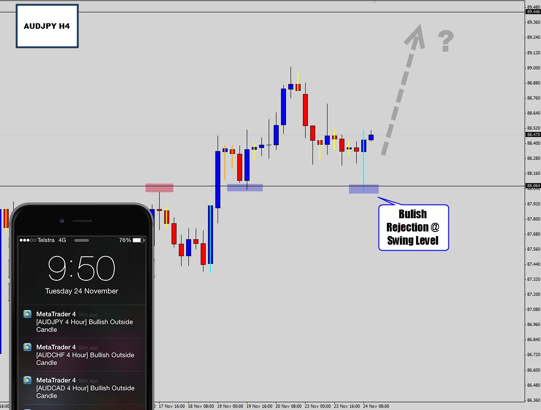 audjpy h4 swing trade