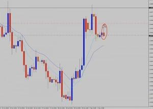 gbpusd range trade thumb