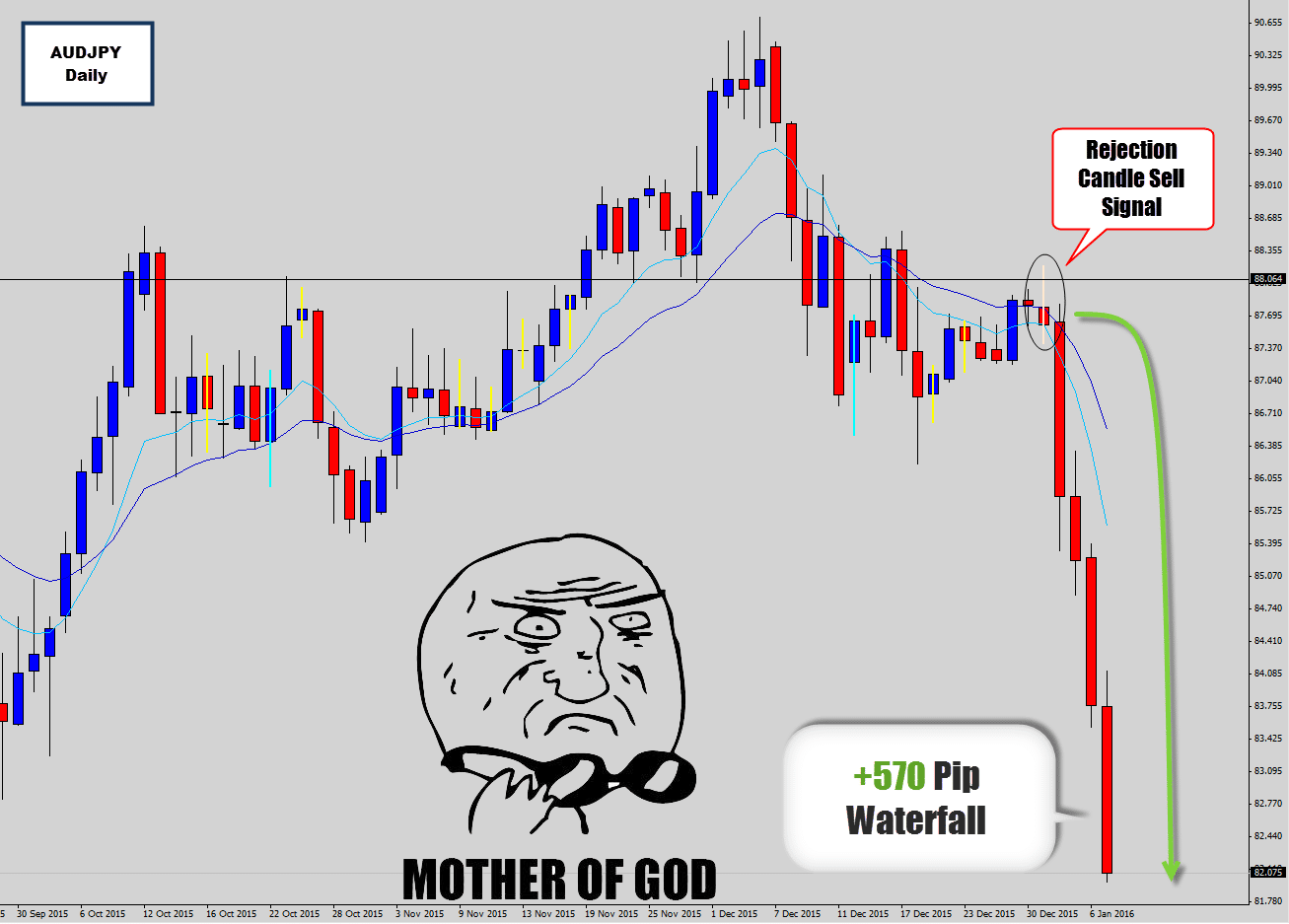 audjpy waterfall
