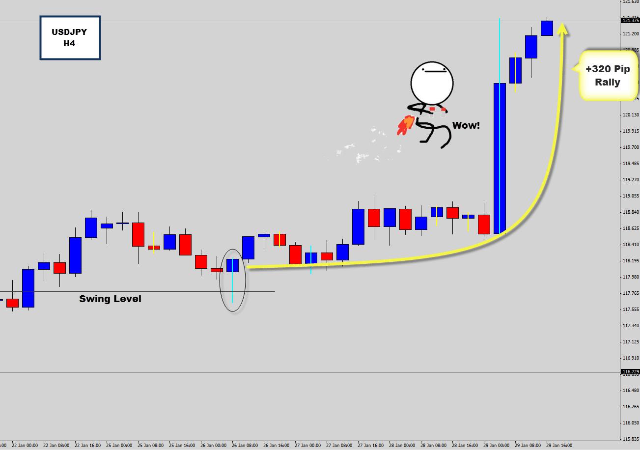 usdjpy-h4-trade-result