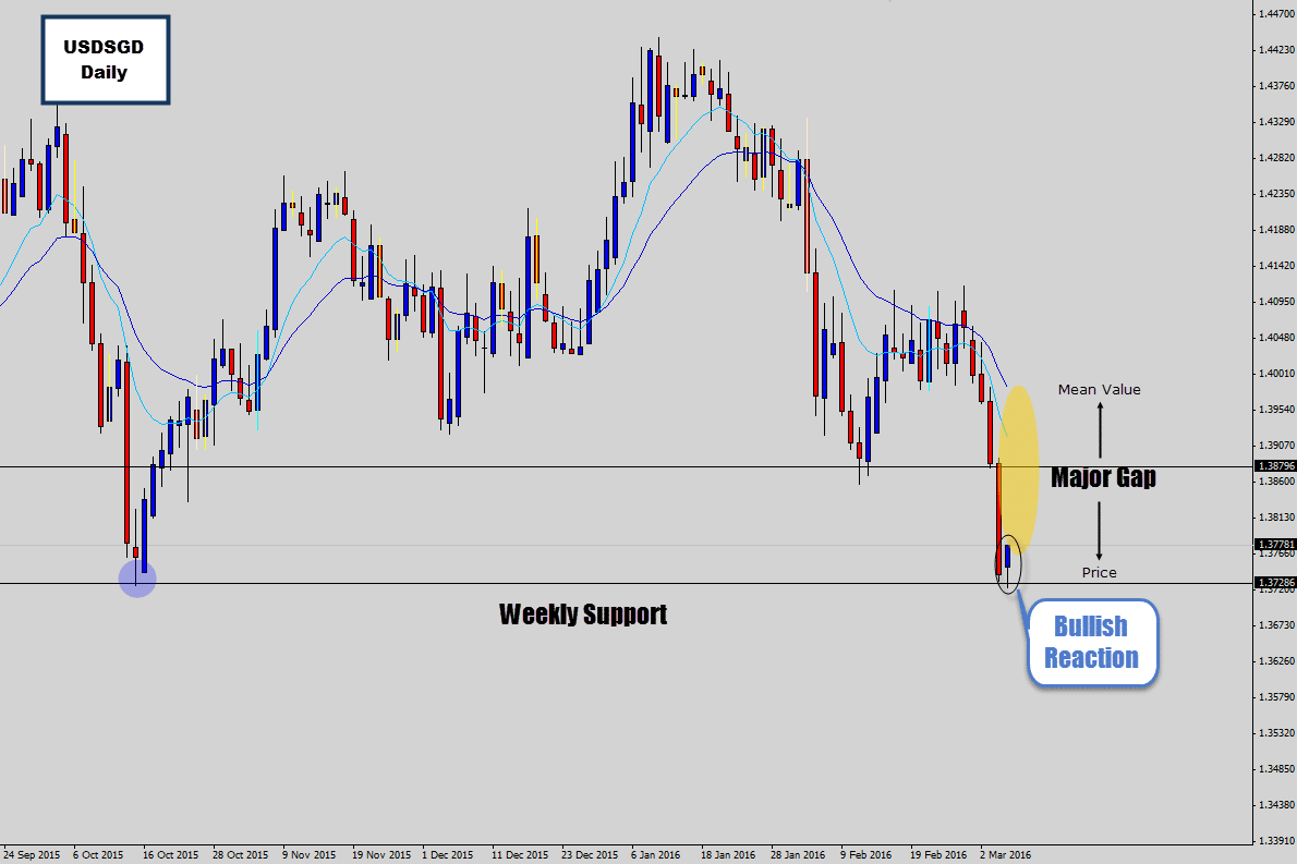 Mean reversion trading systems forex