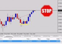Forex audusd stop loss calculator