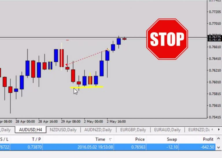 AUDUSD Trade Stop Out – How I Cut Losses Early