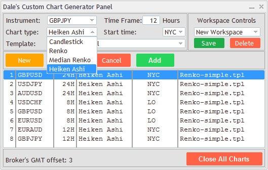 mt4 chart generator panel 2.0