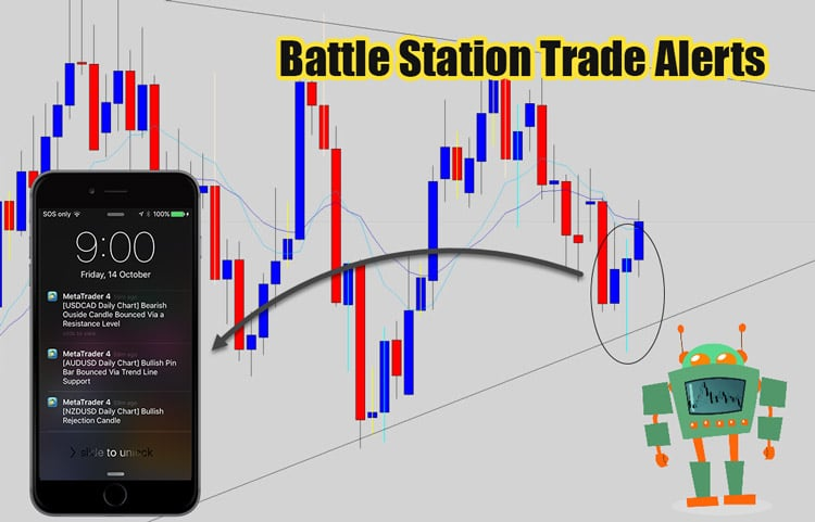 How To Setup iPhone/Android/Email Candlestick MT4 Battle Station Alerts article cover photo