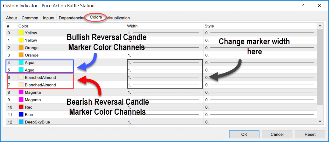 reversal-candle-color-options