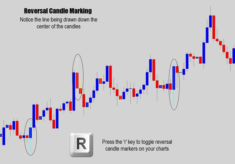 reversal-candle-marking