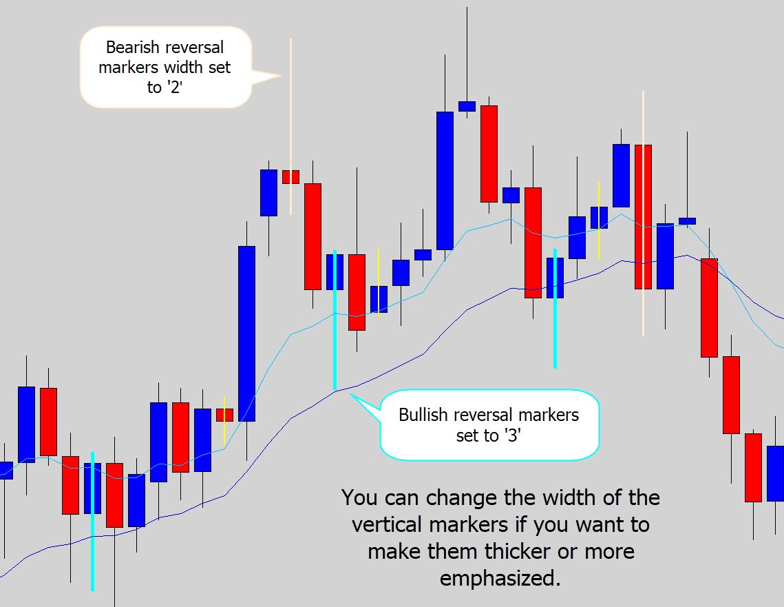 reversal marker widths