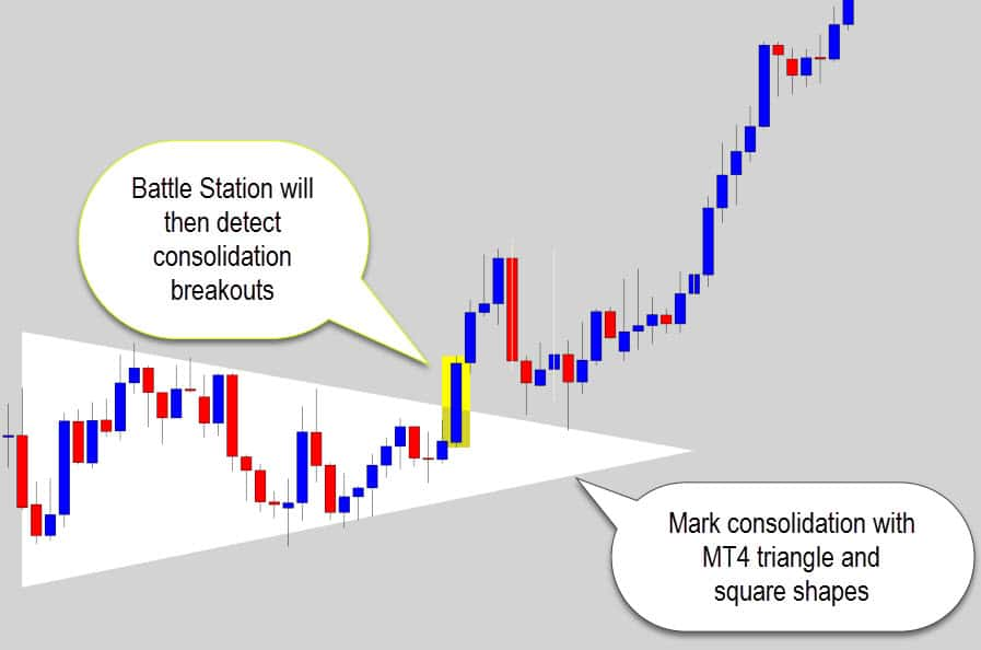 triangle-breakout