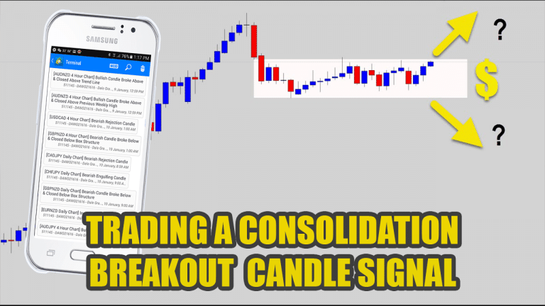 Trading A Breakout Candle From A Consolidation Pattern