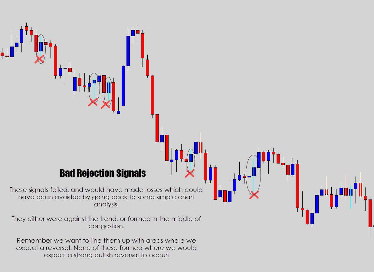 bad rejection signal examples