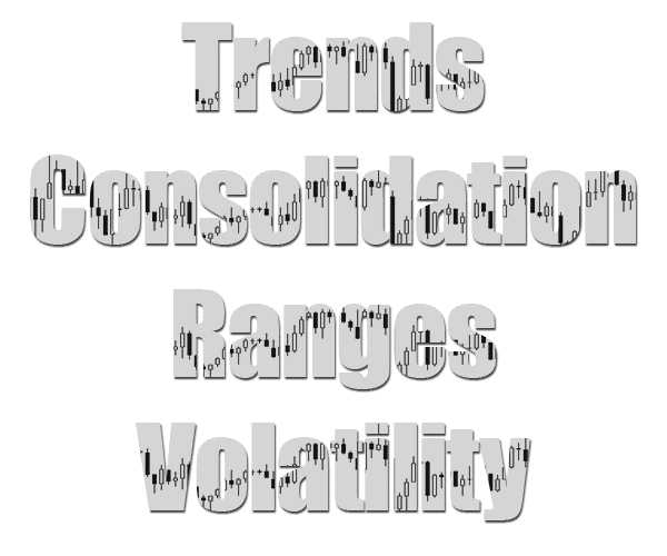 trading conditions abstract text art