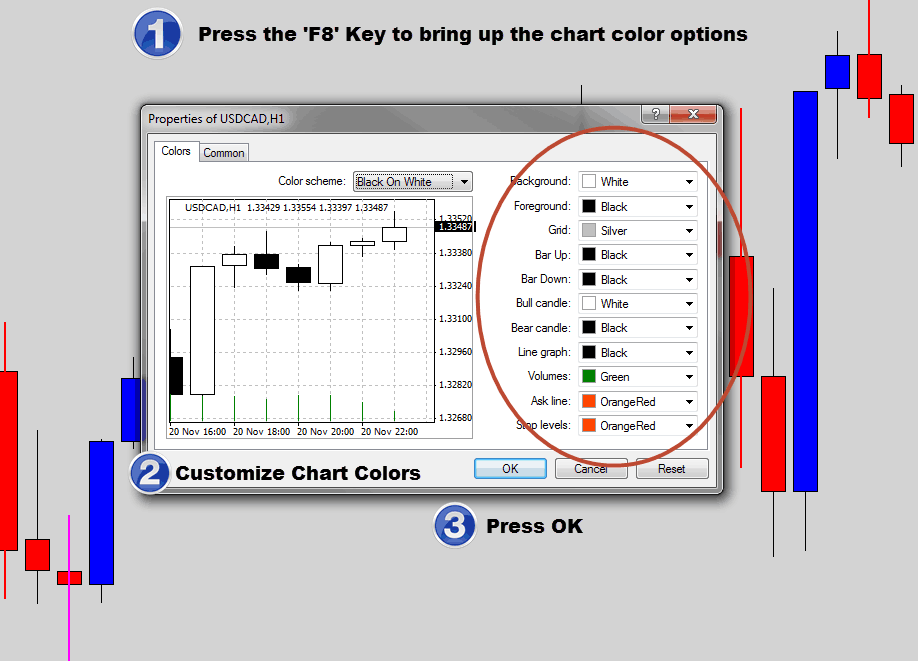 changing chart colors