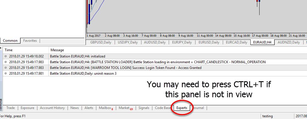 expert panel location