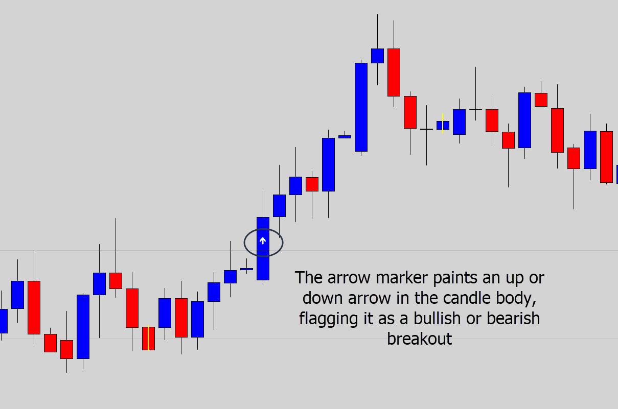 arrow breakout marker