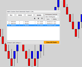 Chart Builder User Guide software guide